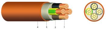 1-CXKH-R-J 4x1,5 /o/-/ B2cas1d0