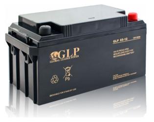 GLP 65-12